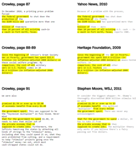 A screenshot of CNN's article comparing the text of Monica Crowley's book with articles it seems she plagiarized from. Identical text is highlighted in yellow.